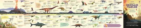 Dinosaur Timeline Book and Jigsaw [2]