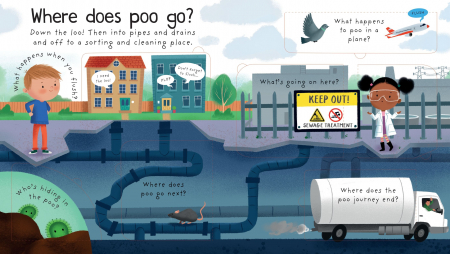 Where Does Poo Go? [3]