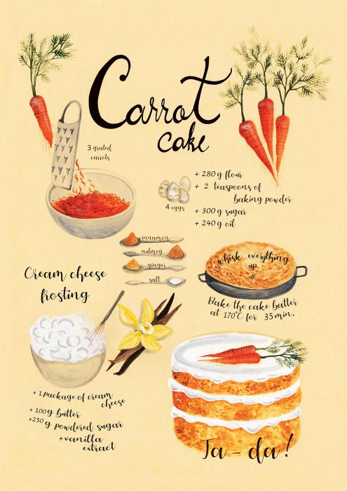 Tablou Carrot cake 2
