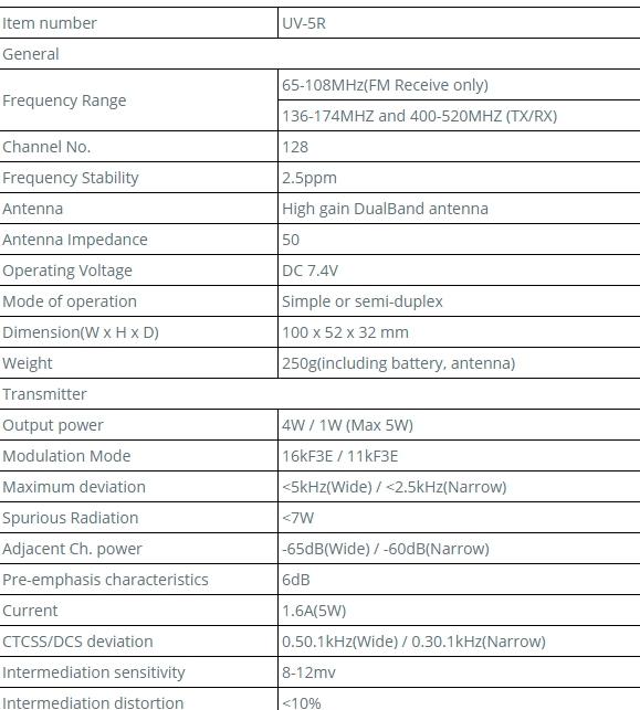 Statie radio BaoFeng UV-5R 5W 3800mAh long Li-ion Battery [4]