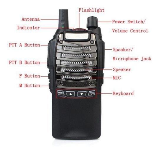 Statie Radio Walkie Talkie Baofeng UV-8D UHF 400 - 520MHz 16CH PROGRAMABILE 8W, radio UHF 65 - 108 MHz 5