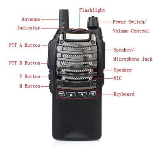 Set 2 buc statii Radio Walkie Talkie Baofeng Raldio UV-8D UHF 400 - 520MHz 16CH PROGRAMABILE 8W, radio UHF 65 - 108 MHz 3