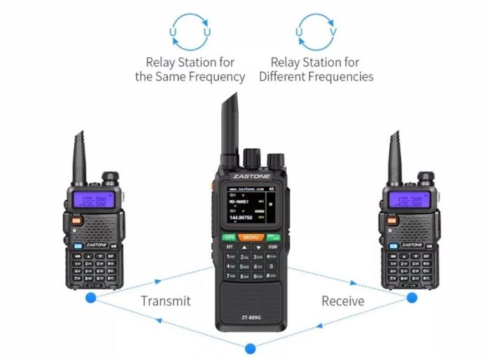 Statie radio emisie receptie profesionala 10W  ZT-889G duplex GPS repetor 1