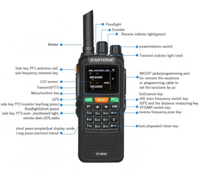 Statie radio emisie receptie profesionala 10W  ZT-889G duplex GPS repetor 2