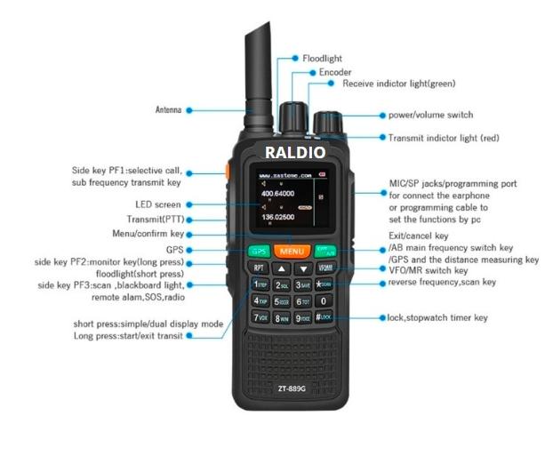 Statie Raldio emisie receptie profesionala 10W  ZT-889G duplex GPS repetor 1