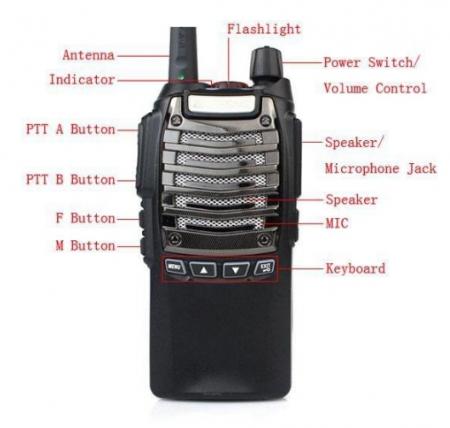 Set 2 buc statii Radio Walkie Talkie Baofeng Raldio UV-8D UHF 400 - 520MHz 16CH PROGRAMABILE 8W, radio UHF 65 - 108 MHz3