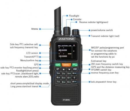 Statie radio emisie receptie profesionala 10W  ZT-889G duplex GPS repetor2