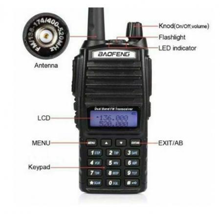 Statie  Baofeng UV-82 8WDual Band Transceiver 8W 128 canale , Radio FM1