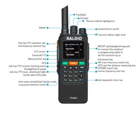 Statie Raldio emisie receptie profesionala 10W  ZT-889G duplex GPS repetor1