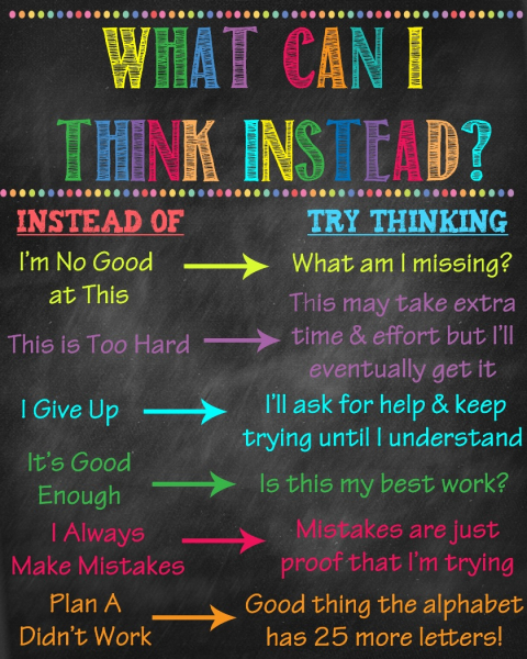 Autocolante Motivationale - What can I think instead? 0