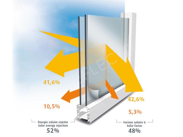 IR 50 Folie transparenta Interior, Protectie solara 52%, 2000 x 1520 mm 2