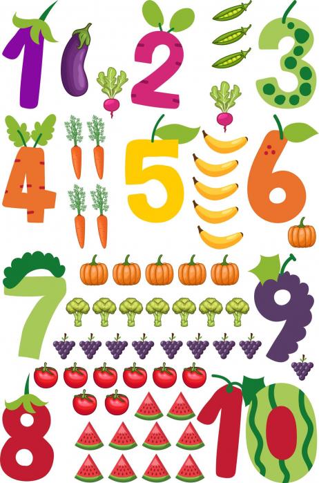Sticker educativ, Numere si Grupe de Legume, 60x90 cm [0]