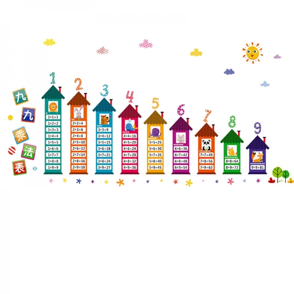 Sticker educativ - Numere si tabla inmultirii 5