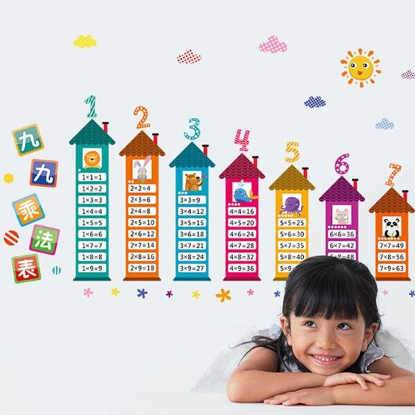 Sticker educativ - Numere si tabla inmultirii 1