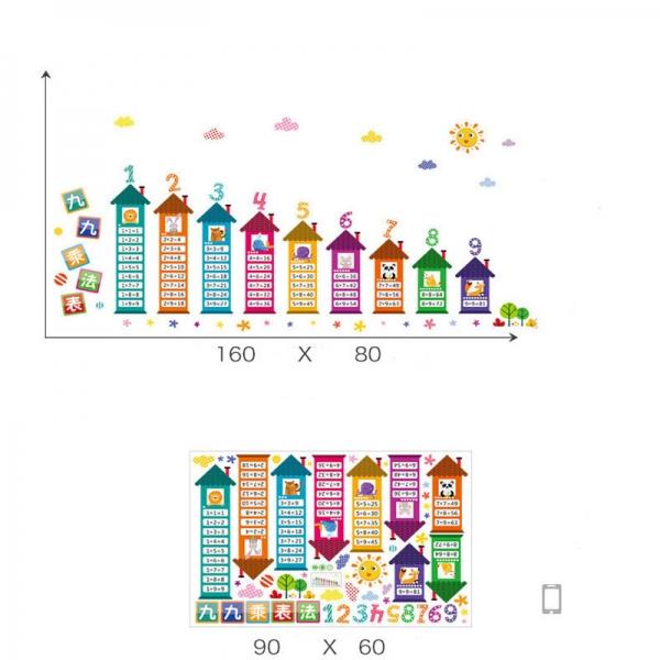 Sticker educativ - Numere si tabla inmultirii 4