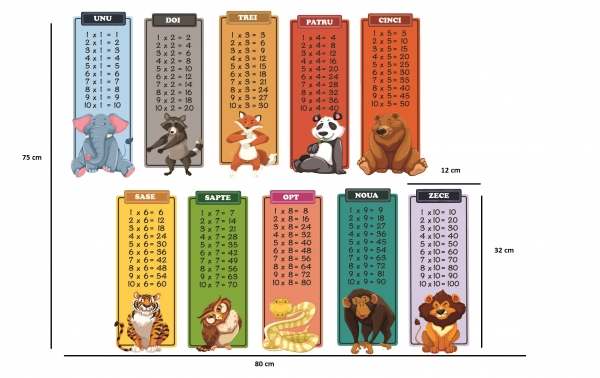 Sticker educativ - Numere, tabla inmultirii si animale 1