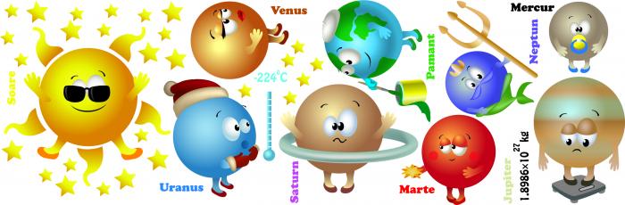 Sticker - Sistemul solar - Planete Haioase [0]