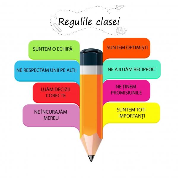 Sticker pentru Sali de Clasa - Regulile clasei [0]
