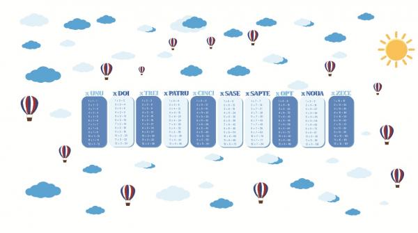 Sticker Tabla Inmultirii cu Nori si Baloane 2