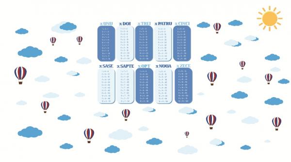 Sticker Tabla Inmultirii cu Nori si Baloane 3