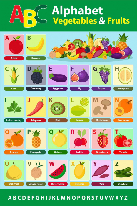Stickere Alfabet Legume si Fructe - 60x90 cm 0