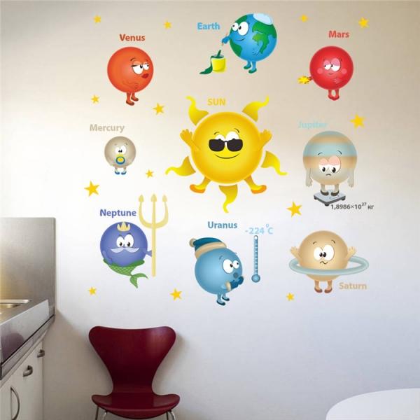 Stickere pentru copii - Planete si soare - 65x65 cm 7