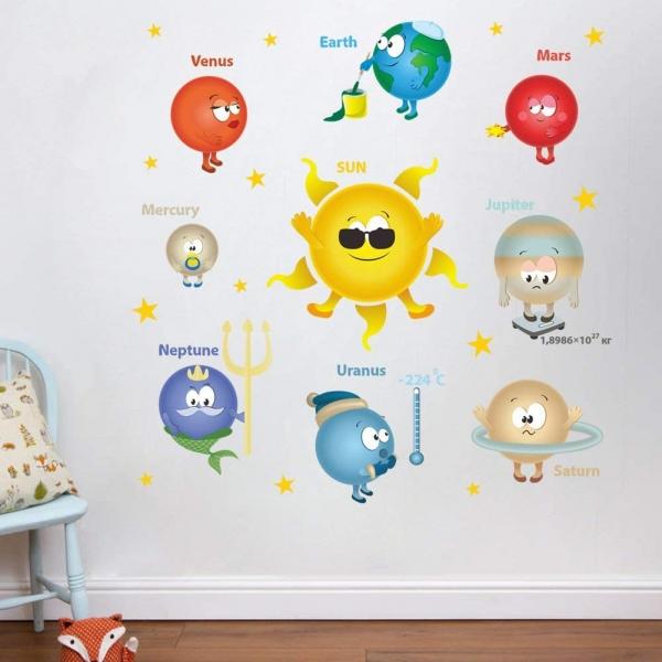 Stickere pentru copii - Planete si soare - 65x65 cm 0