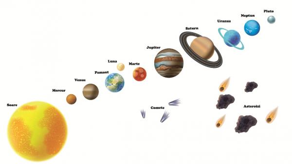 Stickere pentru copii - Sistemul solar - Planete 2