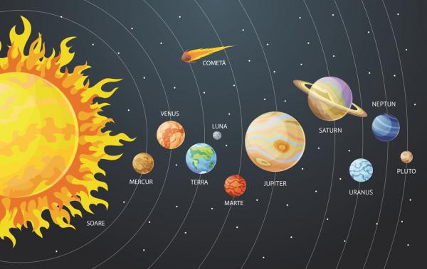Stickere pentru copii - Sistemul solar 0