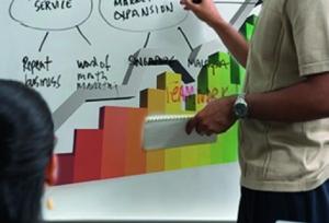 Folie autocolanta de tip whiteboard - ideal pentru proiectii - culoare alba - 137x100 cm0