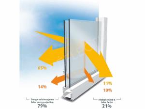 SOL 102 Folie argintiu inchis Exterior, Protectie solara 79%, 1000 x 1520 mm1