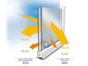 IR 50 Folie transparenta Interior, Protectie solara 52%, 2000 x 1520 mm2