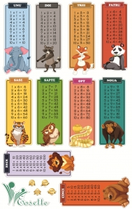 Sticker educativ - Numere, tabla inmultirii si animale4