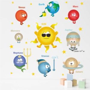 Stickere pentru copii - Planete si soare - 65x65 cm6