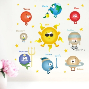 Stickere pentru copii - Planete si soare - 65x65 cm5