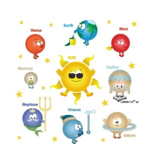 Stickere pentru copii - Planete si soare - 65x65 cm1
