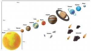 Stickere pentru copii - Sistemul solar - Planete3