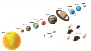 Stickere pentru copii - Sistemul solar - Planete2