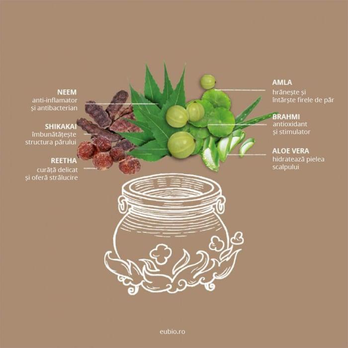 Șampon elixir hidratare și strălucire, Shining Shikakai | Khadi, 200 ml 3