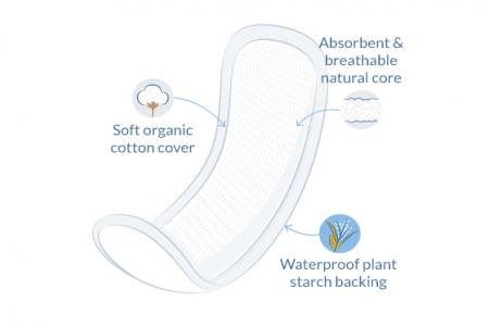 Absorbante din bumbac organic pentru proaspete mămici | Natracare, 10 buc1