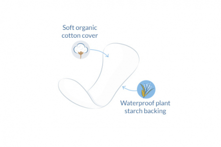 Absorbante zilnice ultra subțiri din bumbac organic | Natracare, 22 buc1
