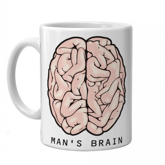 Cana man's brain [0]