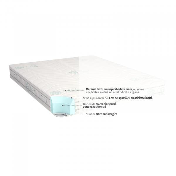 Saltea DuoSense iSleep 90x200 2