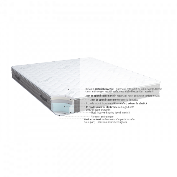 Saltea Silver Plus iSleep 120x200 - ExpoMob 3