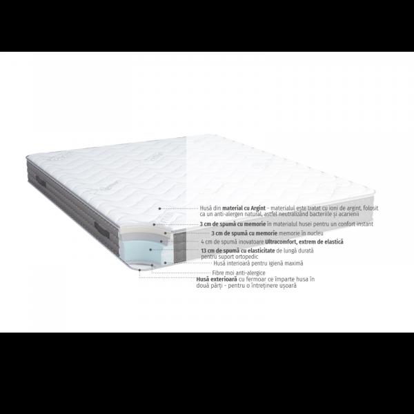 Saltea Silver Plus iSleep 180x200 3