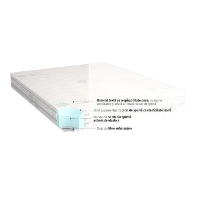 Saltea DuoSense iSleep 90x1902