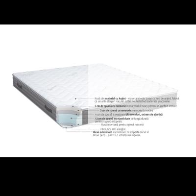 Saltea Silver Plus iSleep 120x2003