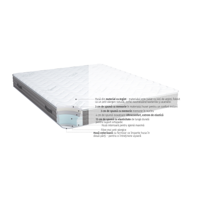 Saltea Silver Plus iSleep 180x2003
