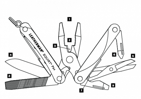 Unealta multifunctionala LEATHERMAN Squirt PS4 albastru LMN831230 [2]