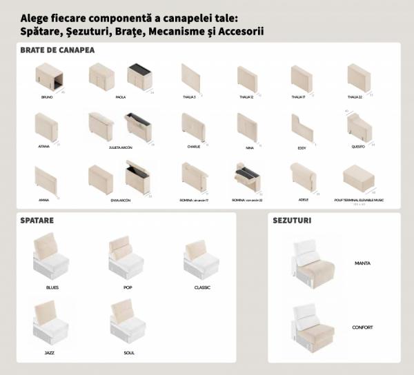 Program multifunctional Compozitia 6 3